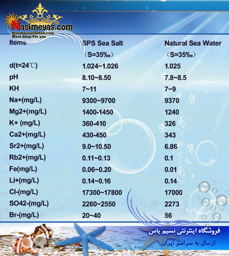 فروش نمک حرفه ای sps شرکت بلو تریشور , Blue Treasure sps sea salt